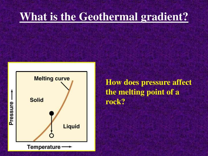 What is the Geothermal gradient?