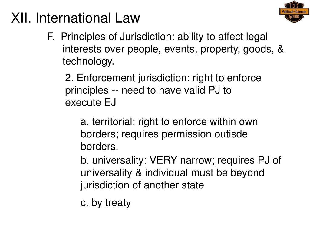 XII. International Law