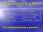 dos evoluciones en la tierra
