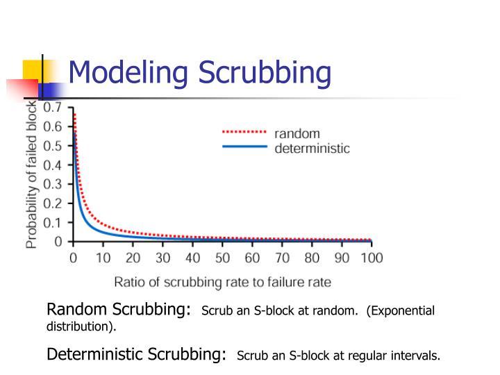 Modeling Scrubbing