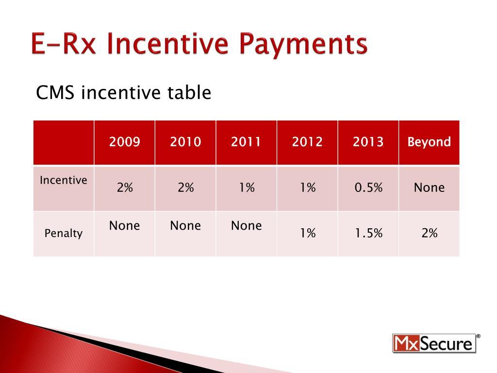 E-Rx Incentive Payments