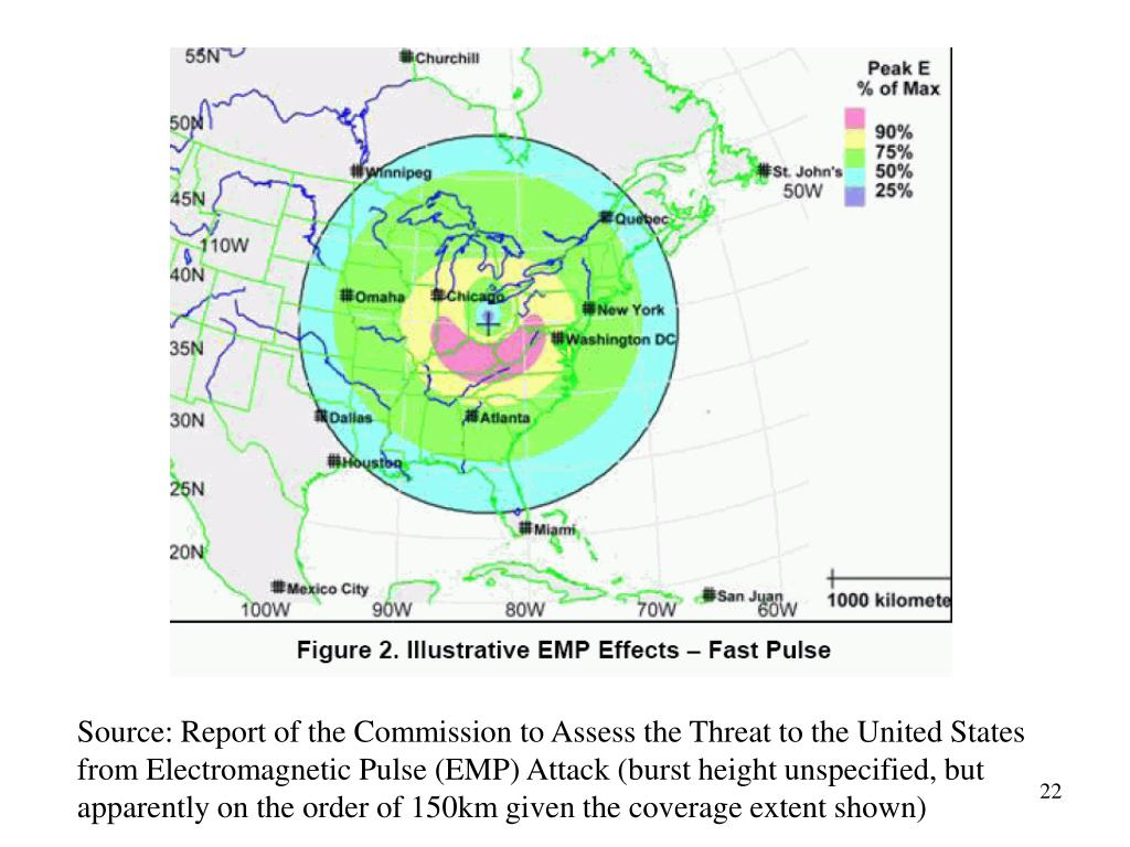 Source: Report of the Commission to Assess the Threat to the United States from Electromagnetic Pulse (EMP) Attack (burst height unspecified, but apparently on the order of 150km given the coverage extent shown)