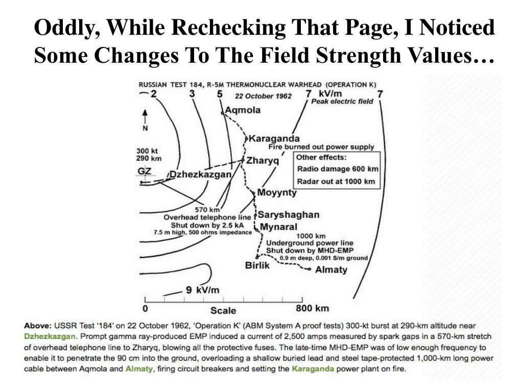 Oddly, While Rechecking That Page, I Noticed Some Changes To The Field Strength Values…