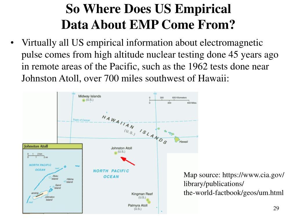 So Where Does US Empirical