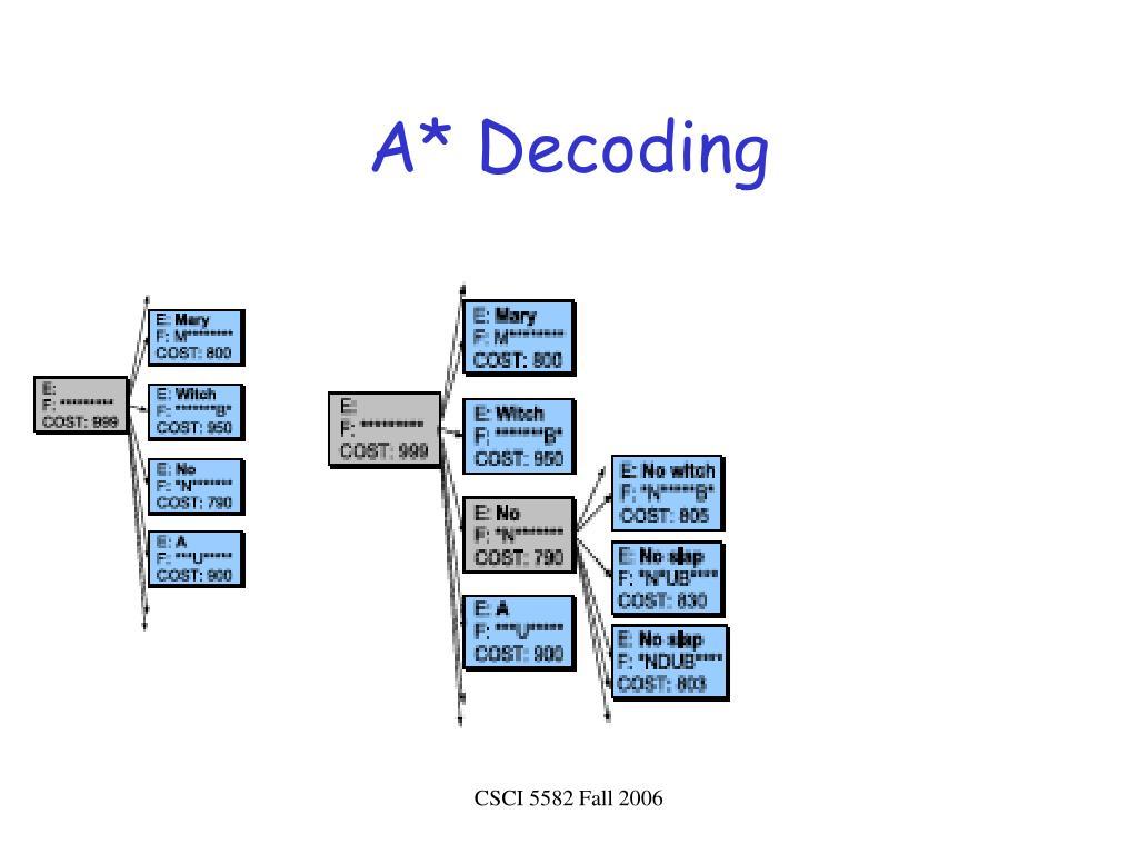 A* Decoding