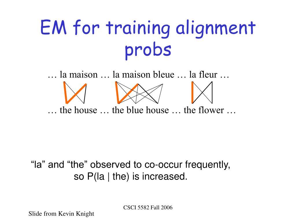 EM for training alignment probs