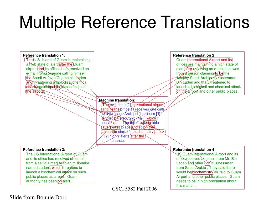 Multiple Reference Translations