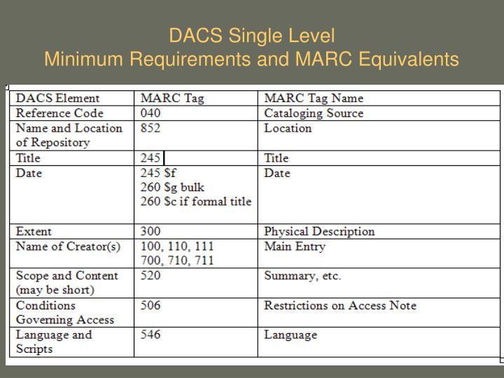 DACS Single Level