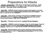 preparations for attacks17