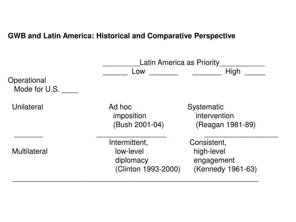 GWB and Latin America: Historical and Comparative Perspective