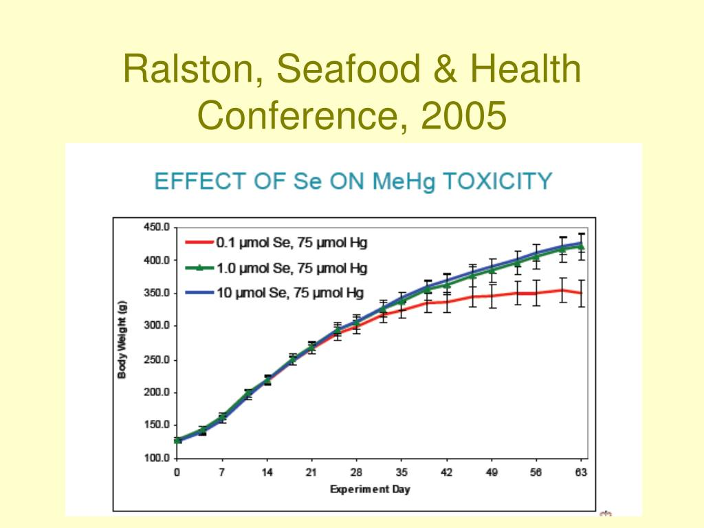 Ralston, Seafood & Health Conference, 2005