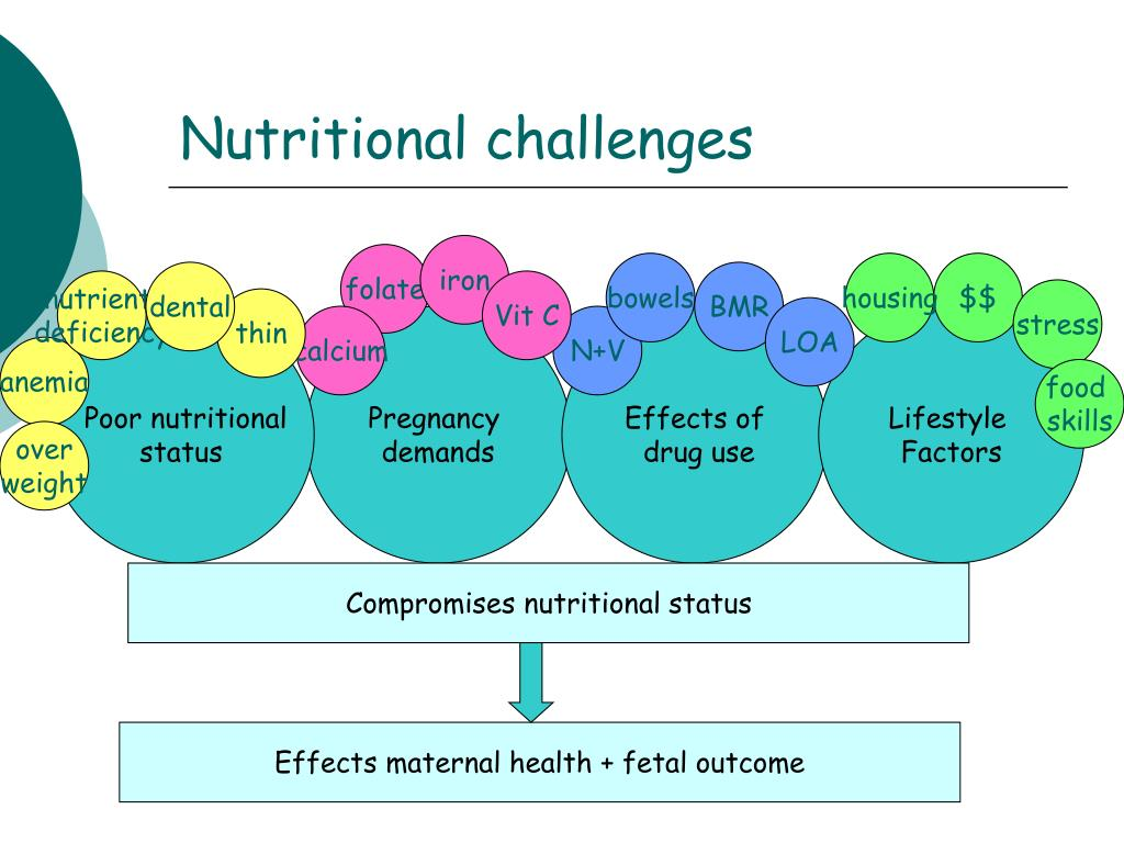Nutritional challenges