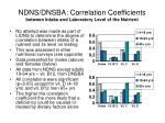 ndns dnsba correlation coefficients between intake and laboratory level of the nutrient