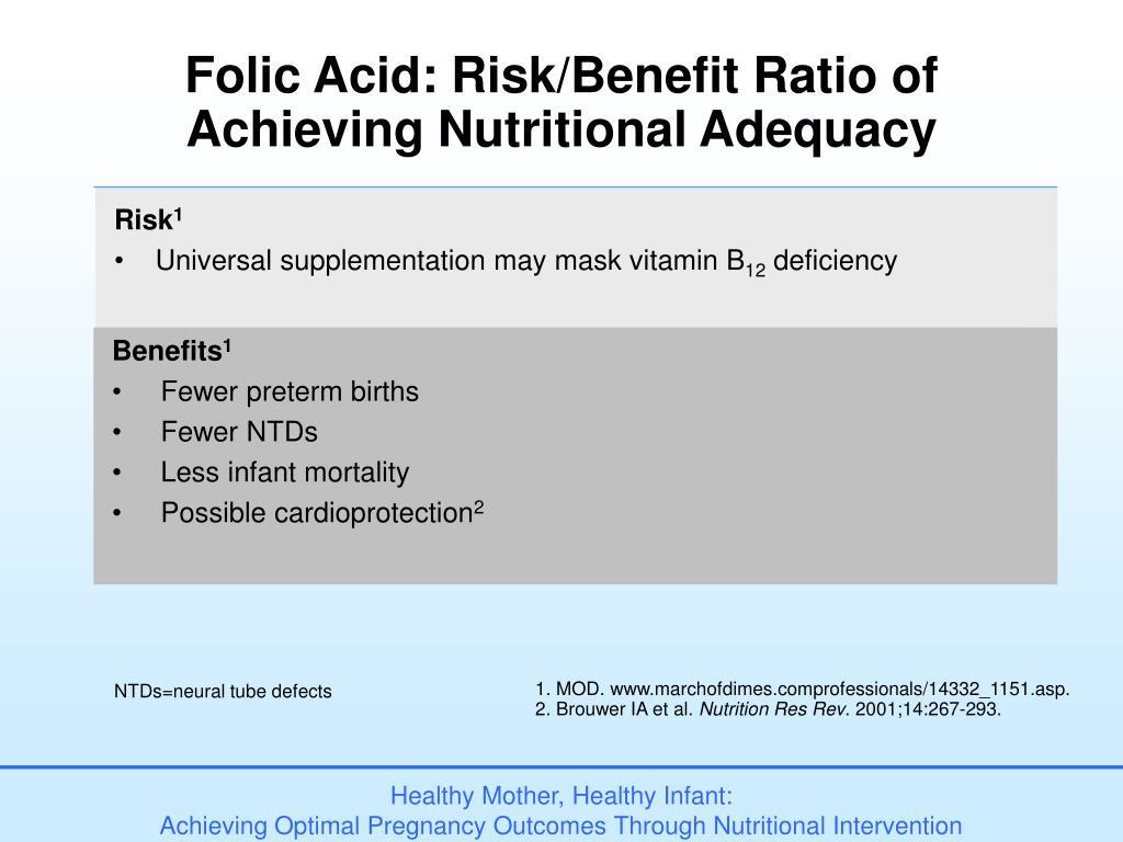 Folic Acid: Risk/Benefit Ratio of Achieving Nutritional Adequacy