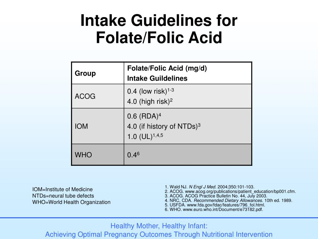 Intake Guidelines for