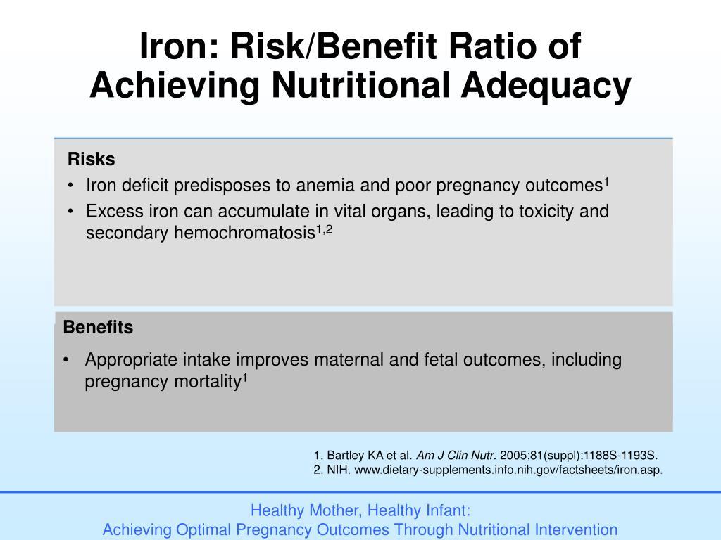 Iron: Risk/Benefit Ratio of