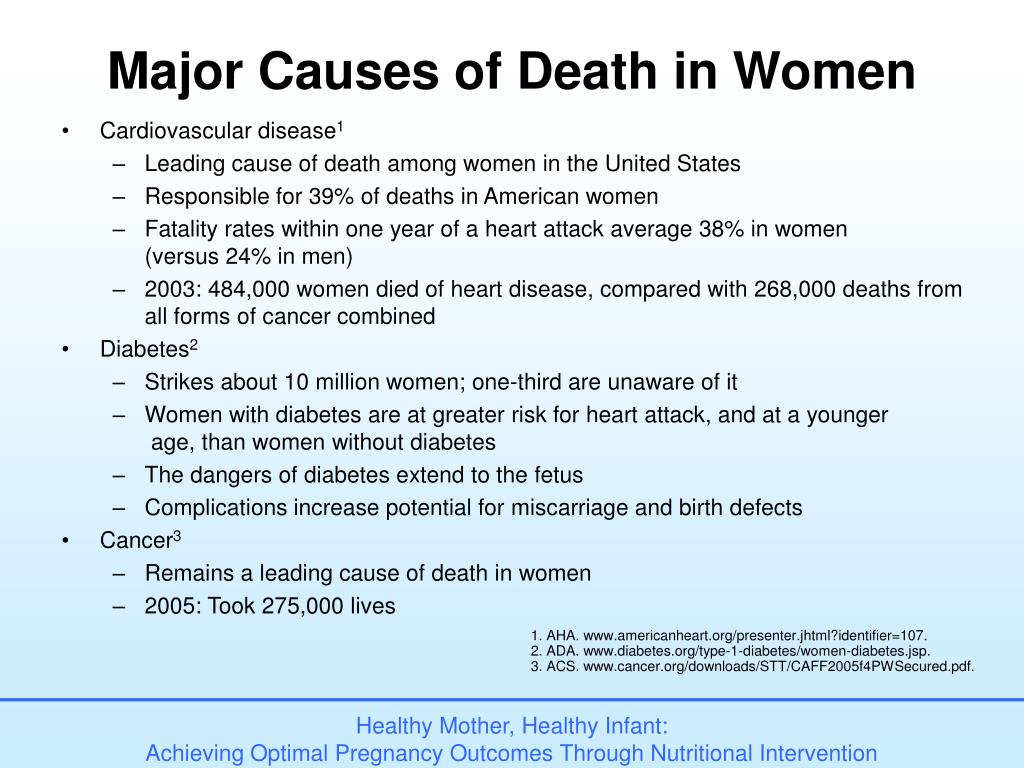 Major Causes of Death in Women