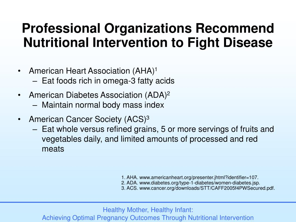 Professional Organizations Recommend Nutritional