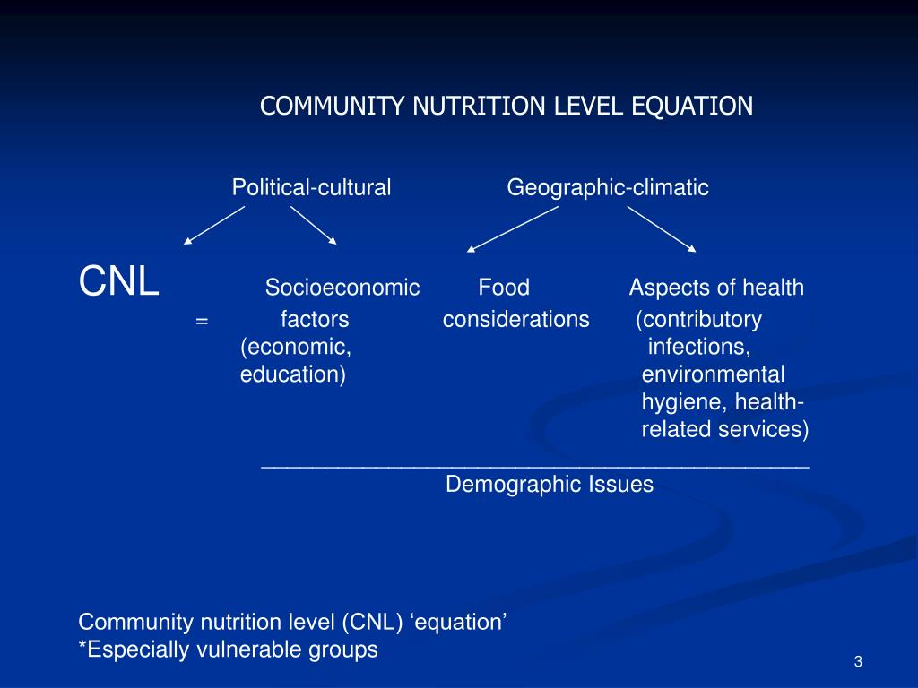 COMMUNITY NUTRITION LEVEL EQUATION