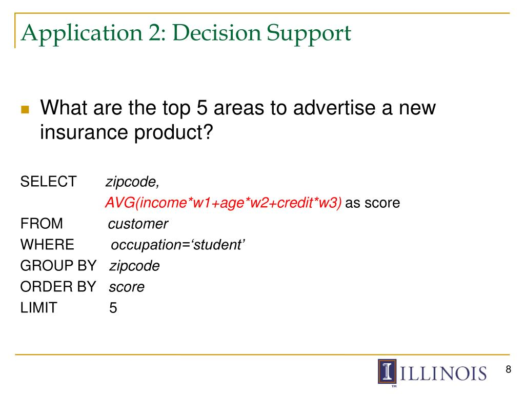 Application 2: Decision Support