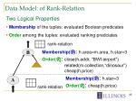 data model of rank relation