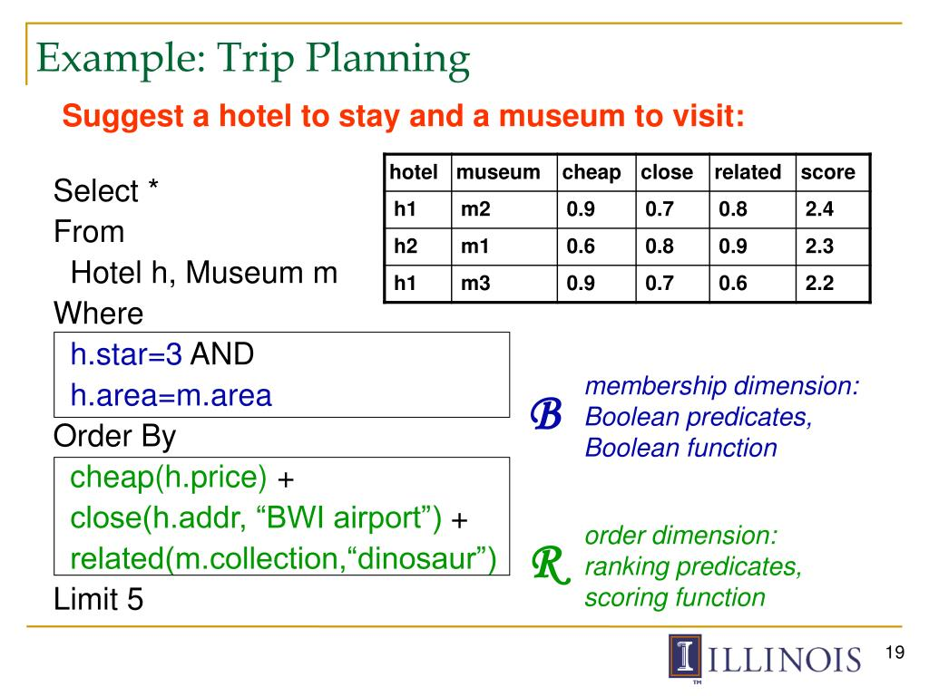 Example: Trip Planning