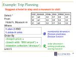 example trip planning