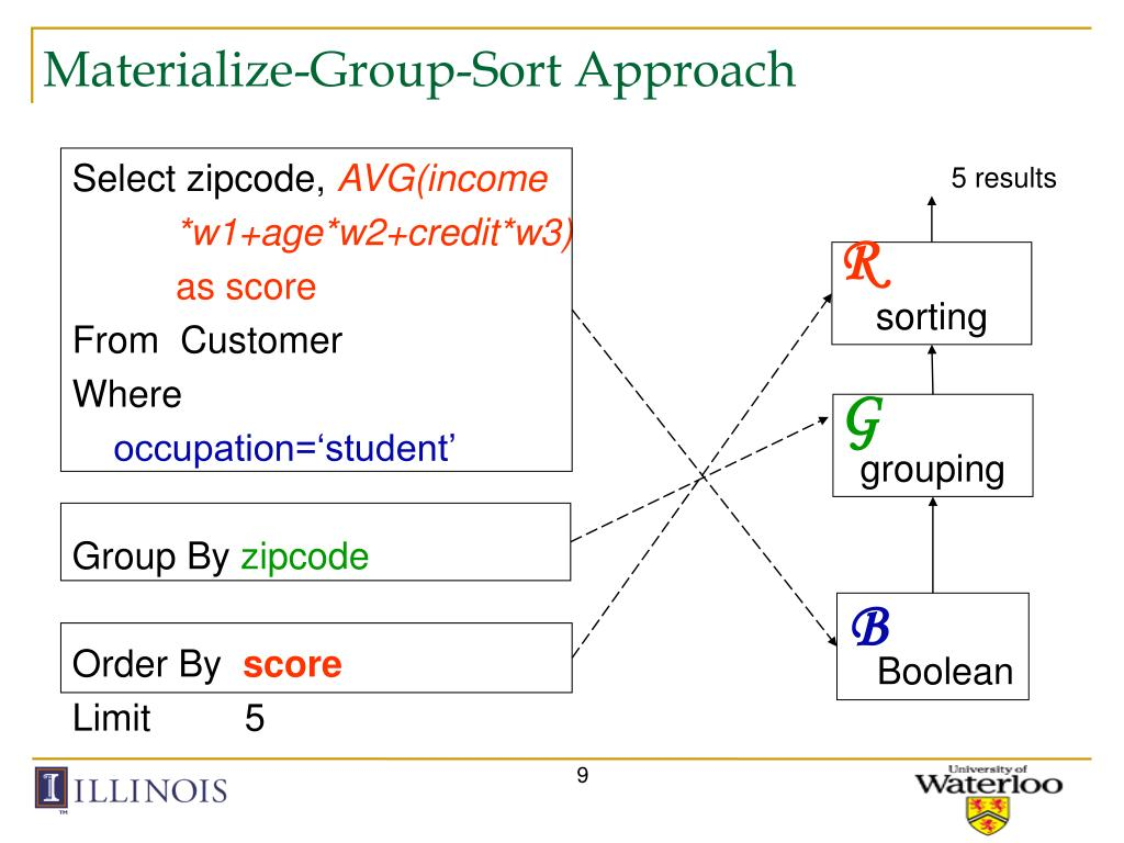 Materialize-Group-Sort Approach