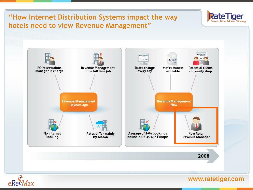 """How Internet Distribution Systems impact the way hotels need to view Revenue Management"""