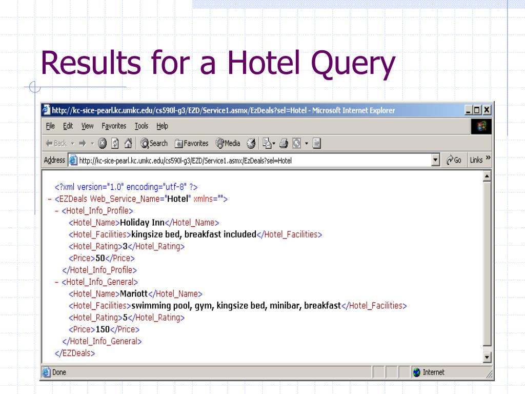 Results for a Hotel Query
