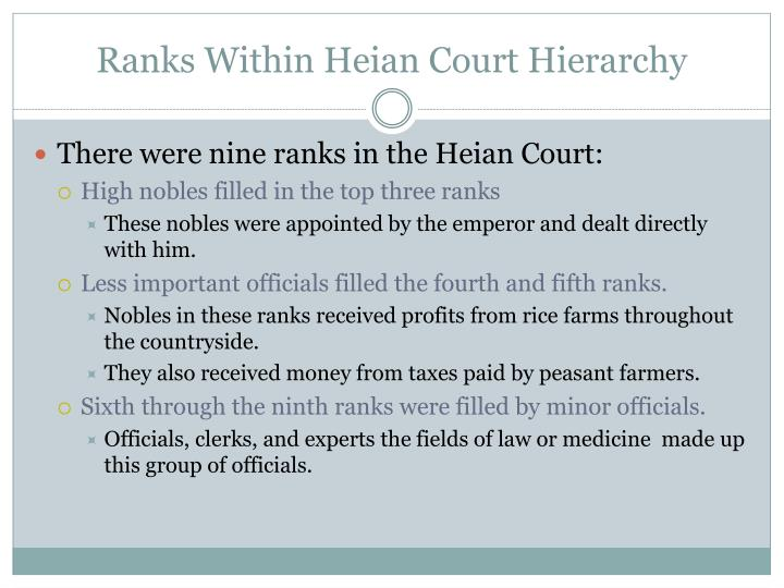 Ranks Within Heian Court Hierarchy