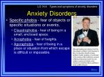 anxiety disorders9