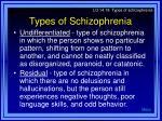 types of schizophrenia30