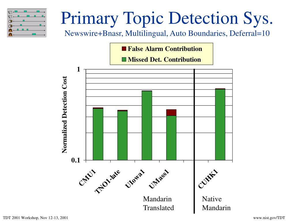 Primary Topic Detection Sys.