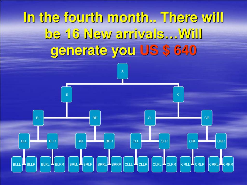 In the fourth month.. There will be 16 New arrivals…Will generate you