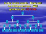 in the fourth month there will be 16 new arrivals will generate you us 640