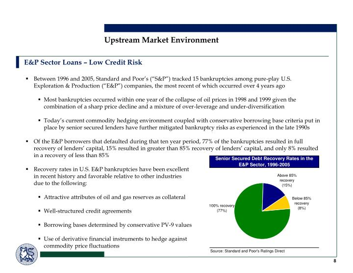 E&P Sector Loans – Low Credit Risk