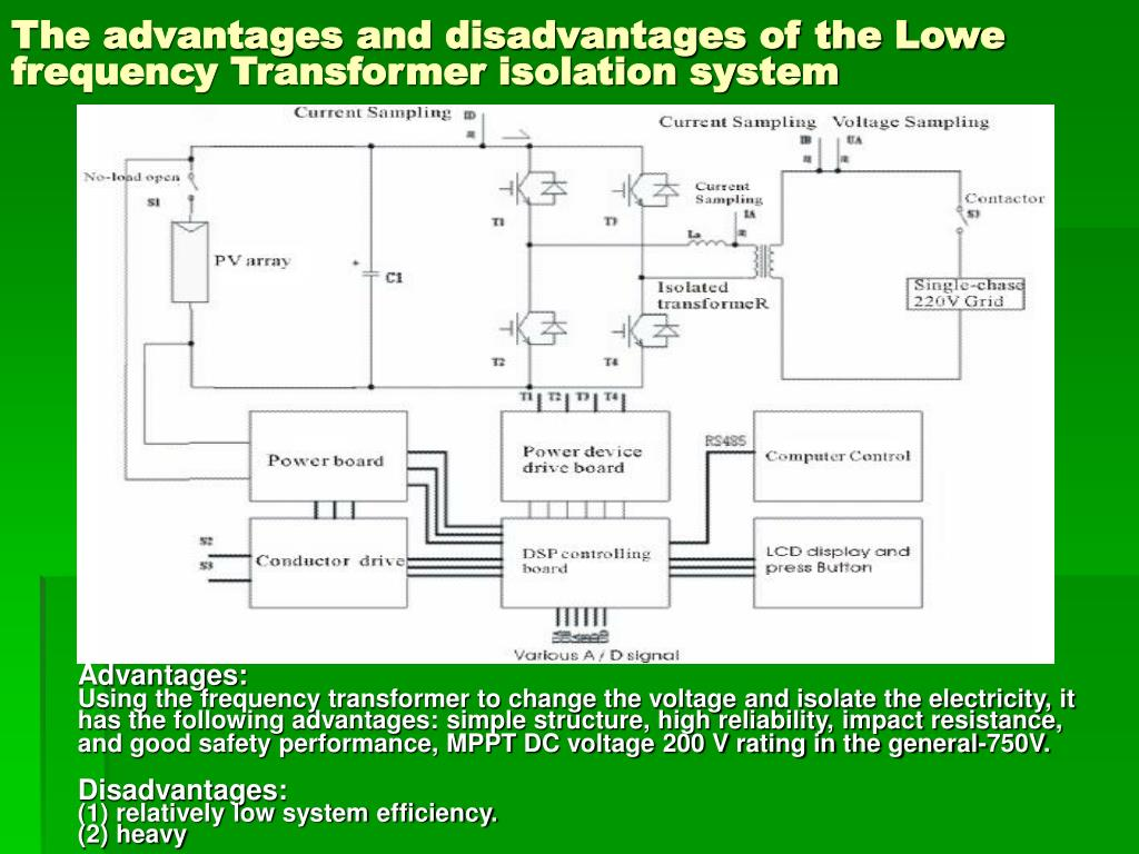 Ppt Solar Energy Power Generation Introduction