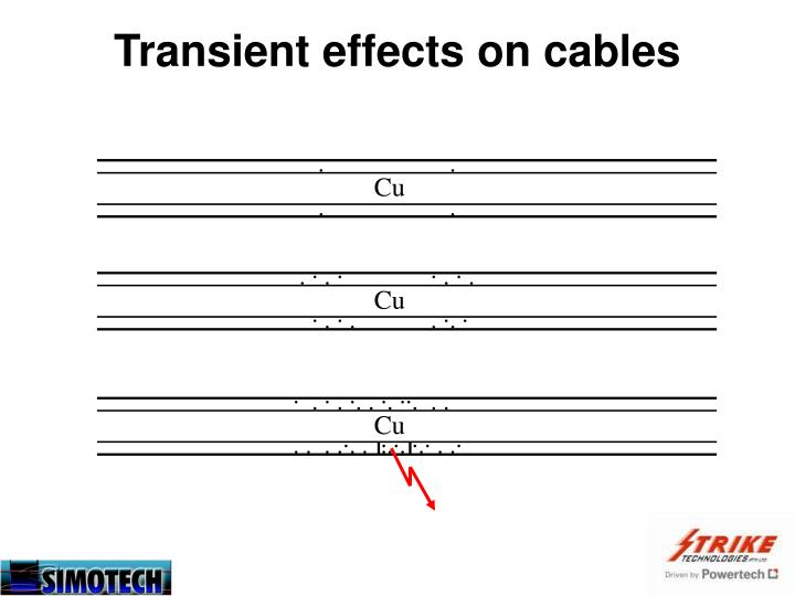 Transient effects on cables