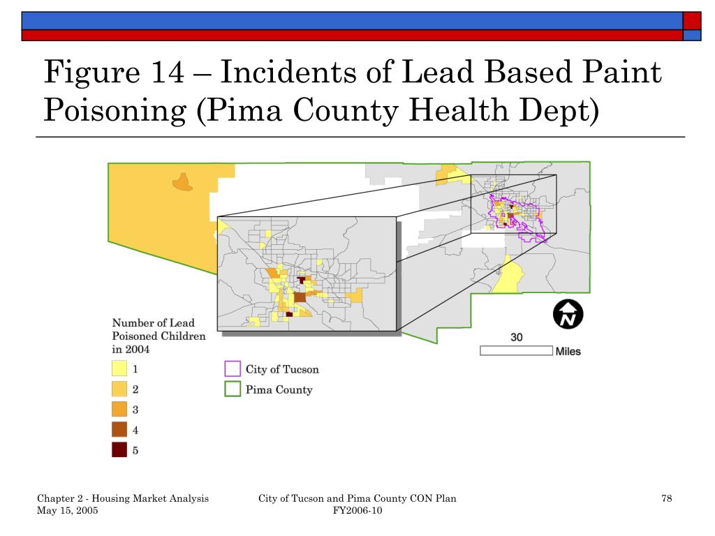 Figure 14 – Incidents of Lead Based Paint Poisoning (Pima County Health Dept)