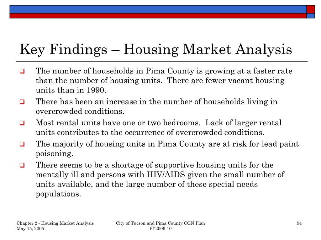 Key Findings – Housing Market Analysis