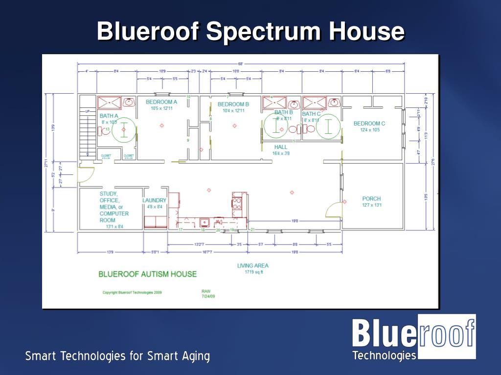 Blueroof Spectrum House