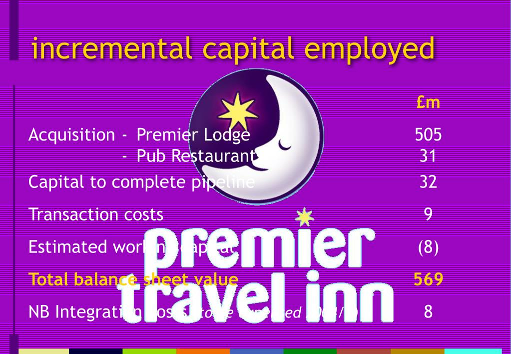 incremental capital employed
