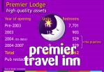 premier lodge high quality assets