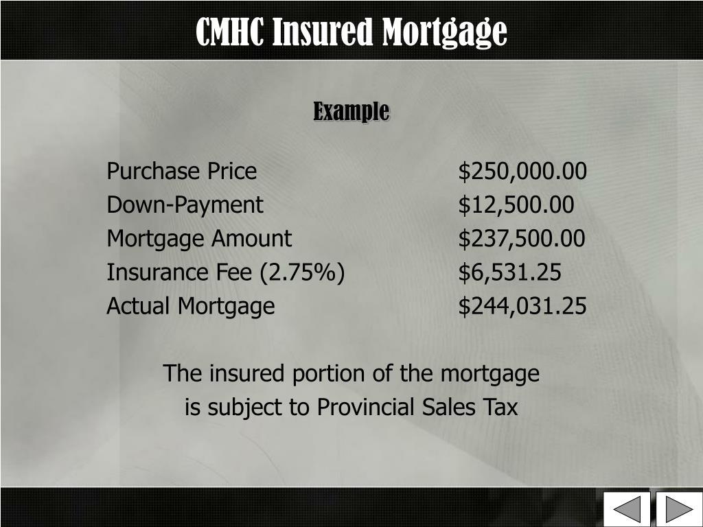 CMHC Insured Mortgage