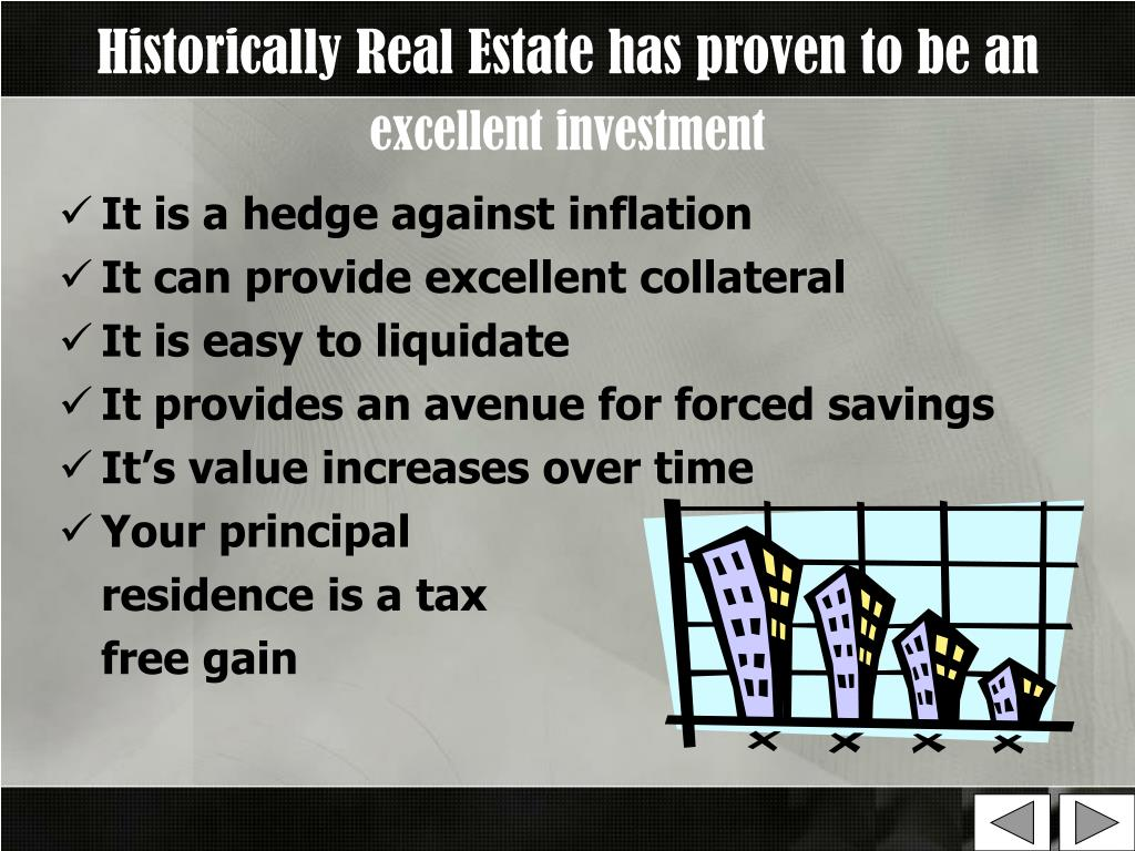 Historically Real Estate has proven to be an