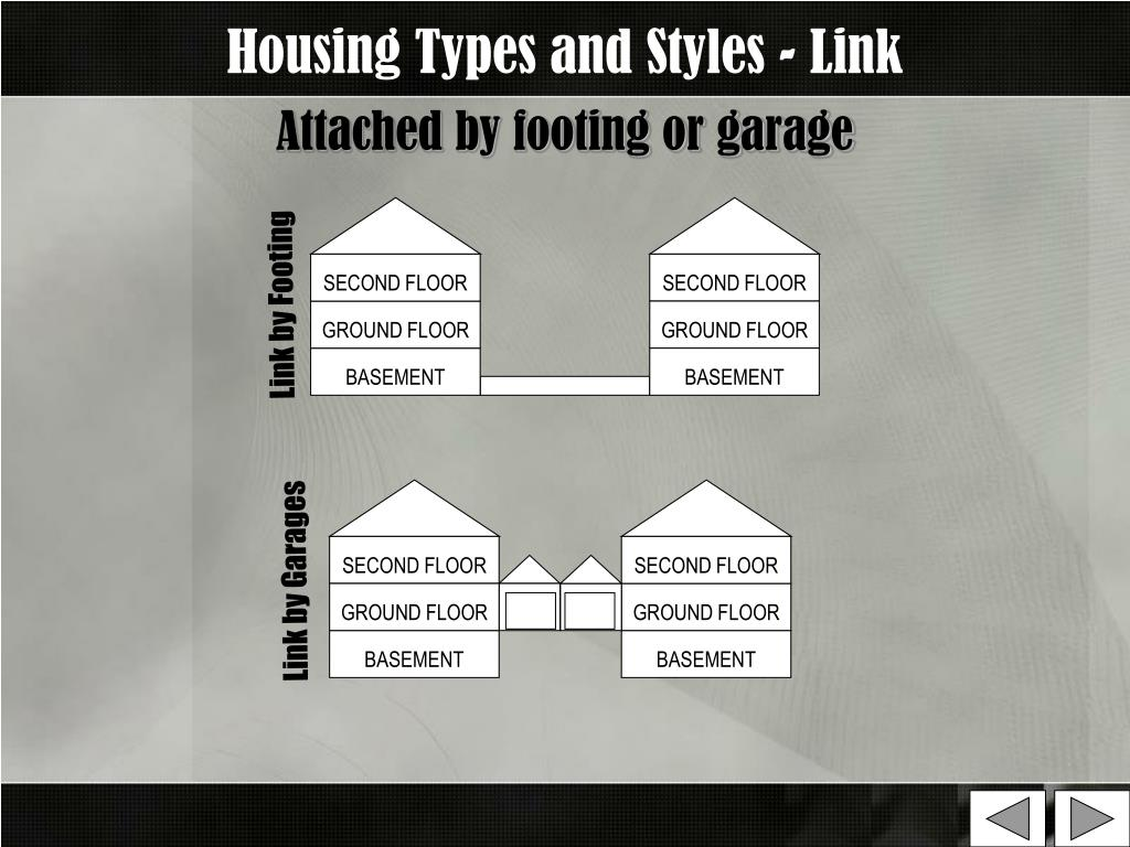Housing Types and Styles - Link
