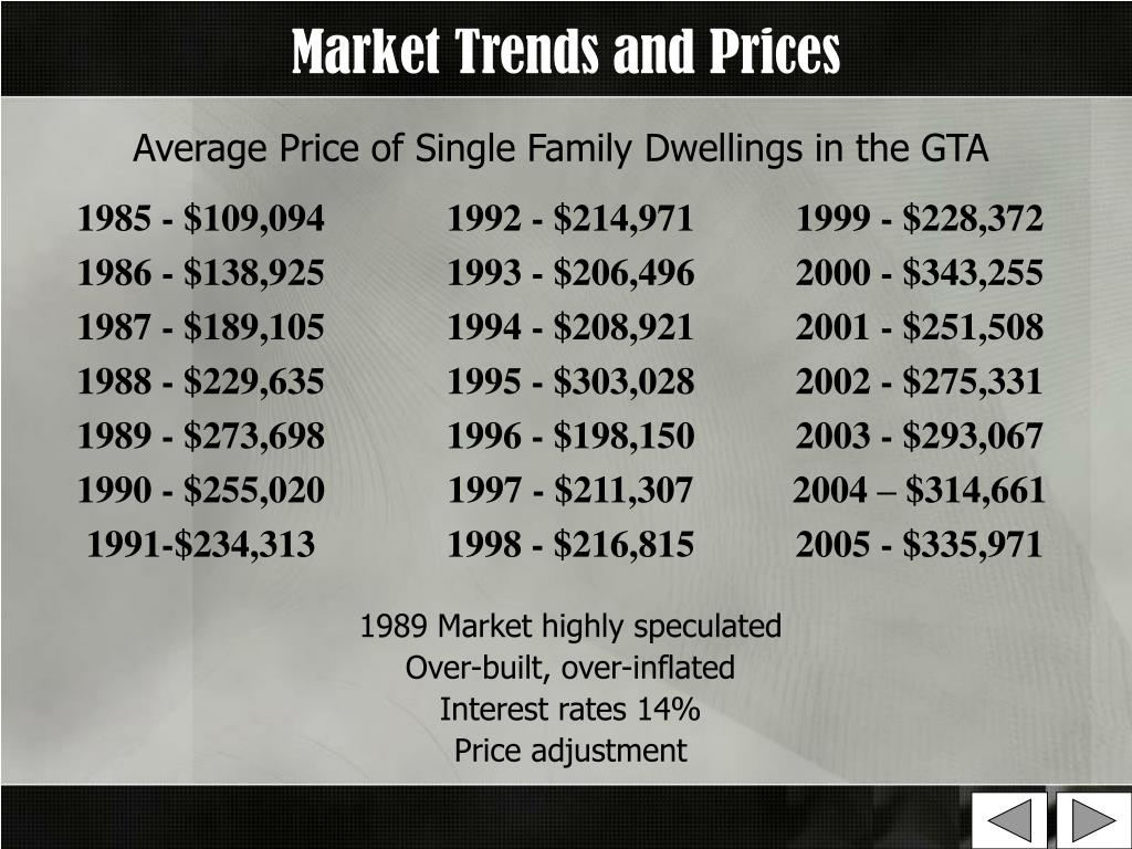 1985 - $109,094