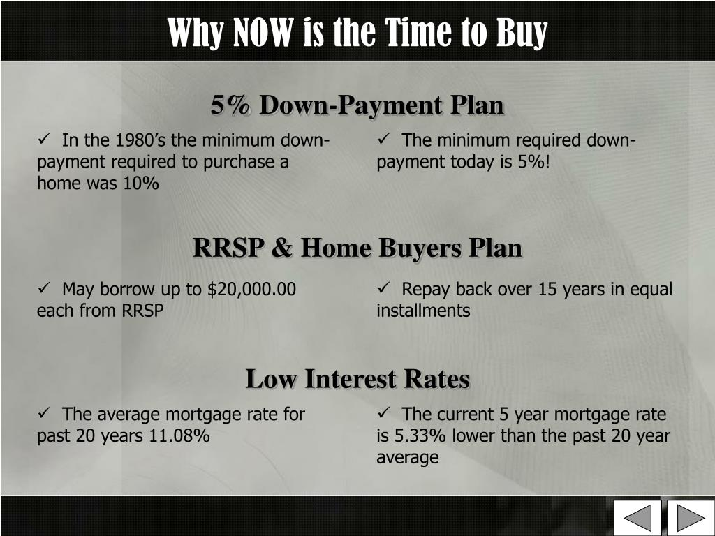 Why NOW is the Time to Buy