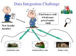 data integration challenge